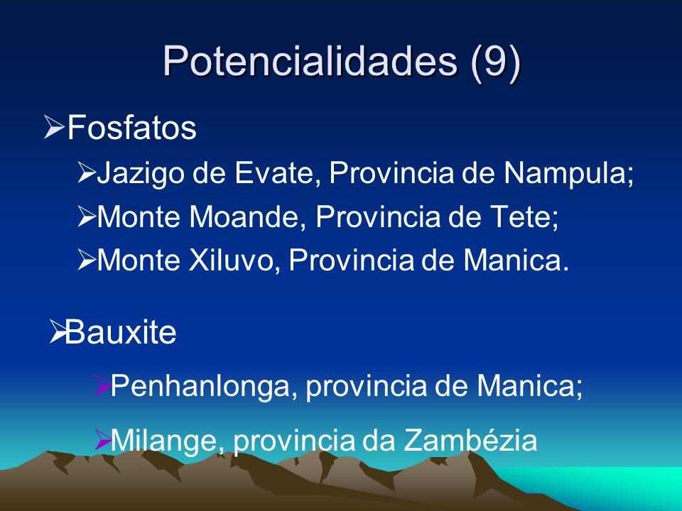 Potencialidades (9) Fosfatos Bauxite