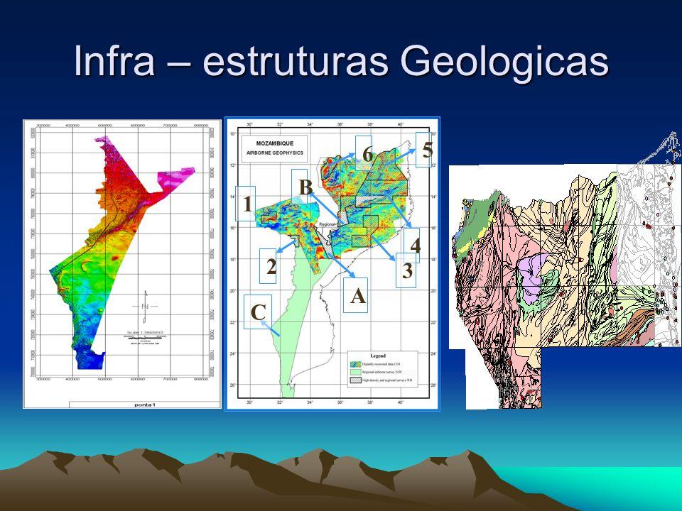 Infra – estruturas Geologicas