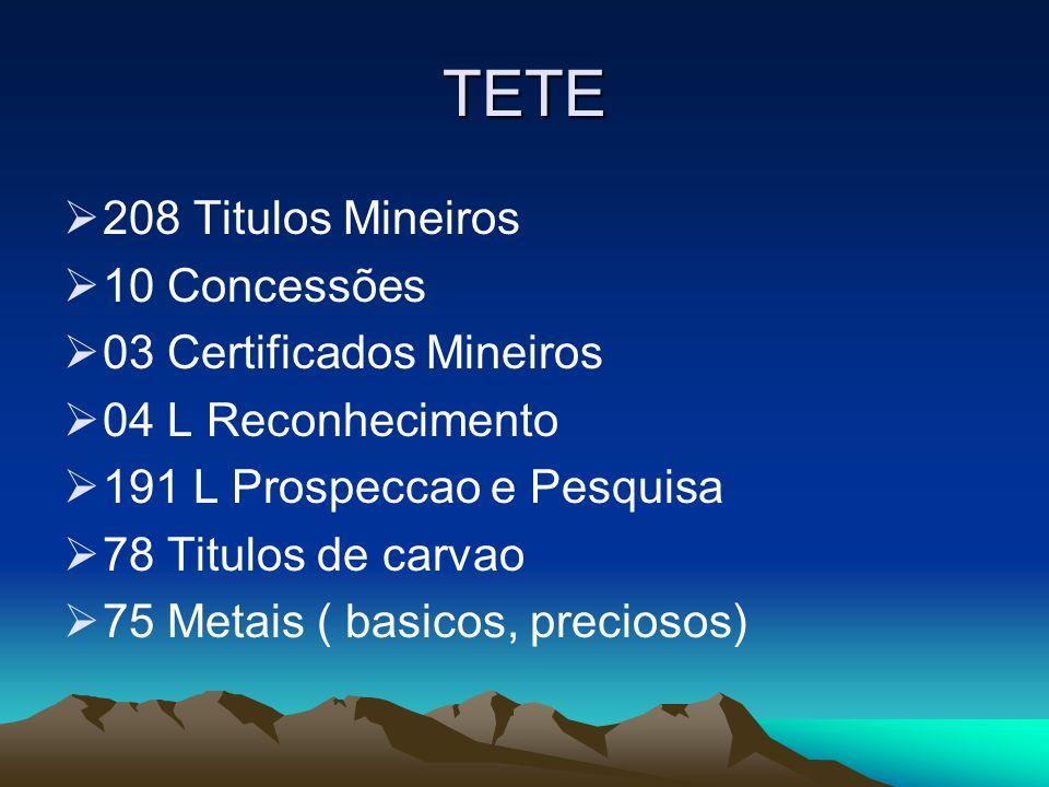 TETE 208 Titulos Mineiros 10 Concessões 03 Certificados Mineiros