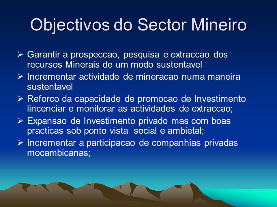 Objectivos do Sector Mineiro