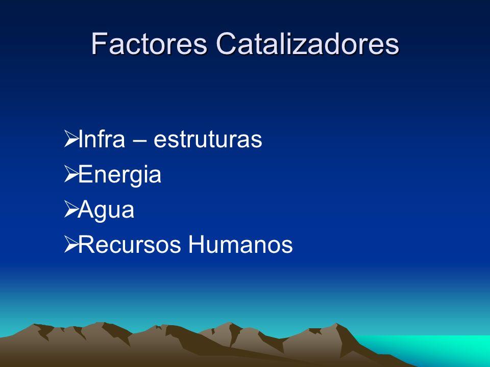 Factores Catalizadores