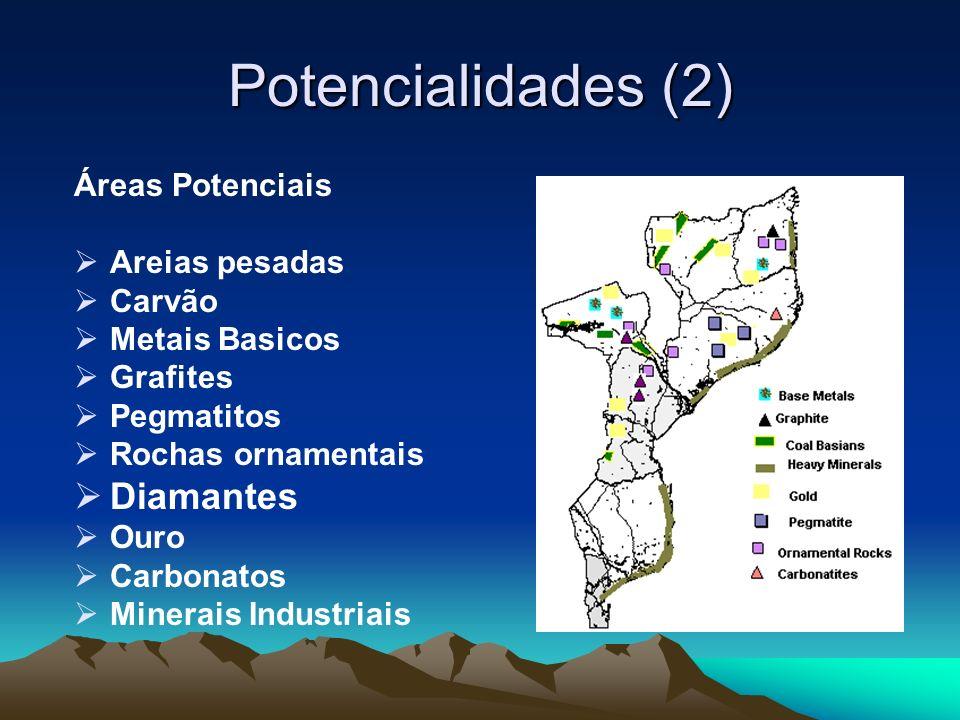 Potencialidades (2) Diamantes Áreas Potenciais Areias pesadas Carvão