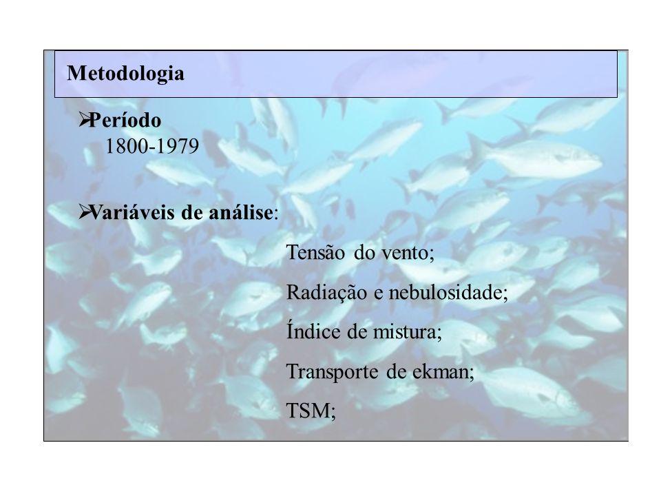 Metodologia Período. 1800-1979. Variáveis de análise: Tensão do vento; Radiação e nebulosidade;
