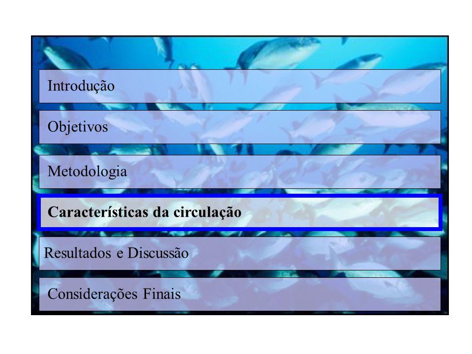 Introdução Objetivos. Metodologia. Características da circulação.