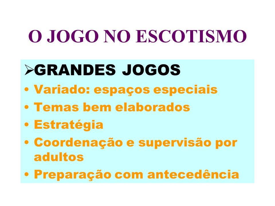 O JOGO NO ESCOTISMO GRANDES JOGOS Variado: espaços especiais