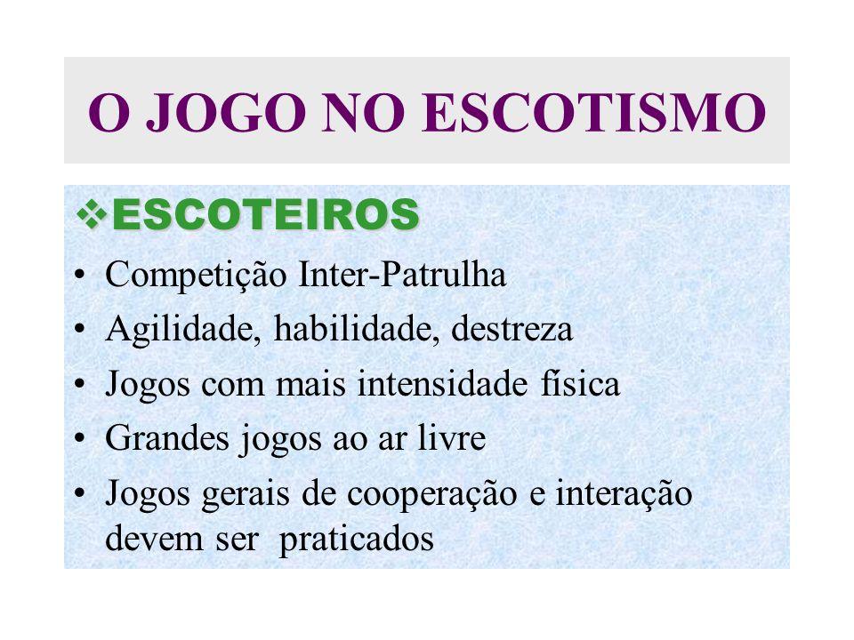 O JOGO NO ESCOTISMO ESCOTEIROS Competição Inter-Patrulha