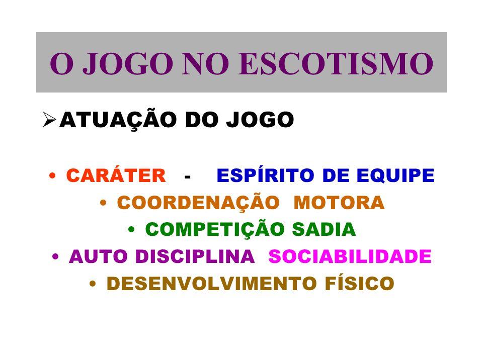 O JOGO NO ESCOTISMO ATUAÇÃO DO JOGO CARÁTER - ESPÍRITO DE EQUIPE