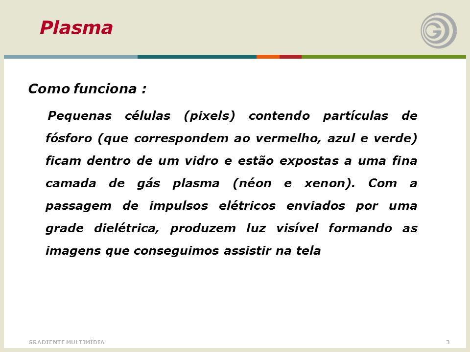 Plasma Como funciona :