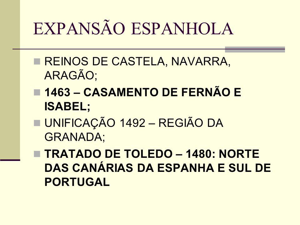 EXPANSÃO ESPANHOLA REINOS DE CASTELA, NAVARRA, ARAGÃO;