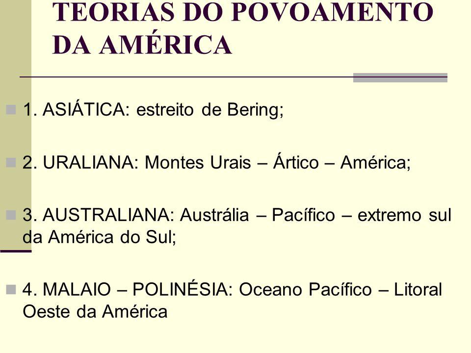 TEORIAS DO POVOAMENTO DA AMÉRICA