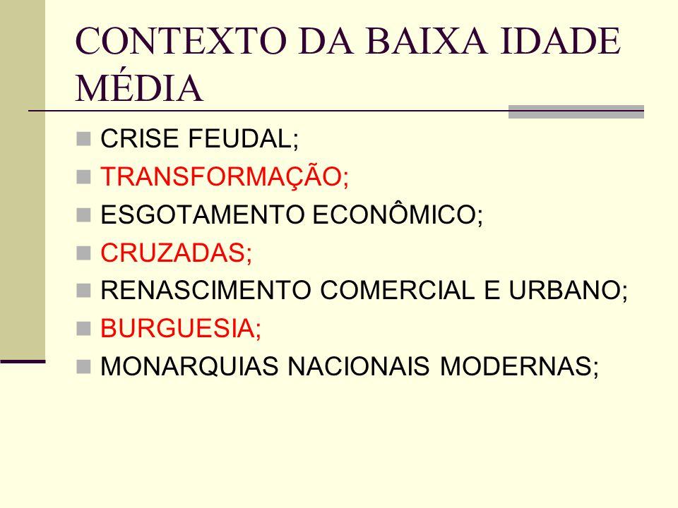 CONTEXTO DA BAIXA IDADE MÉDIA