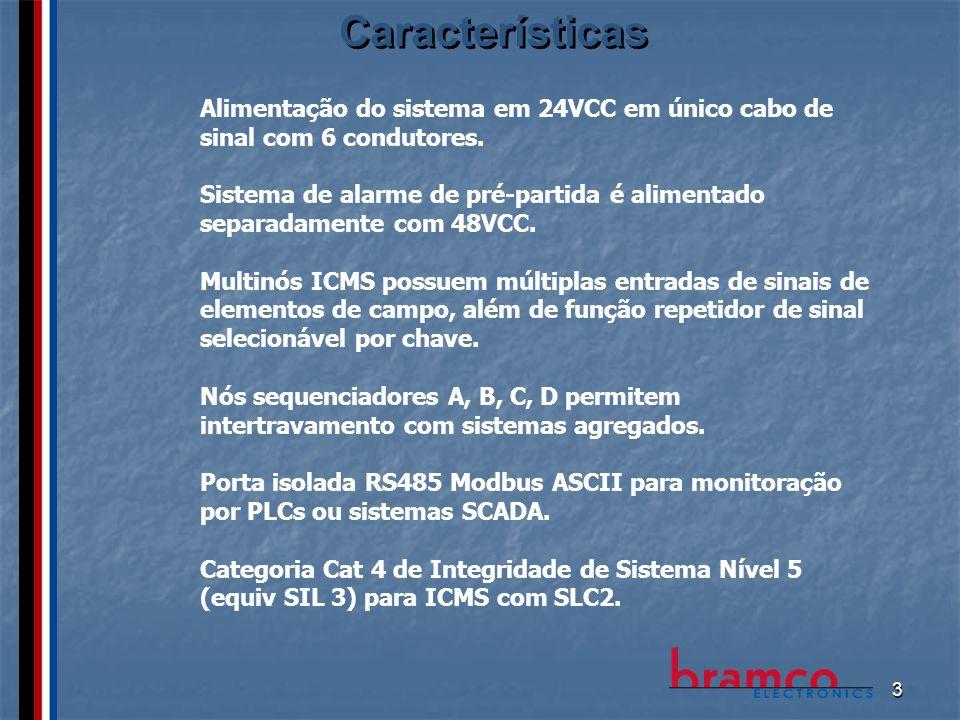 Características Alimentação do sistema em 24VCC em único cabo de sinal com 6 condutores.