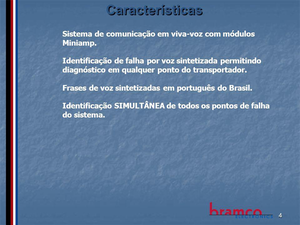 Características Sistema de comunicação em viva-voz com módulos Miniamp.