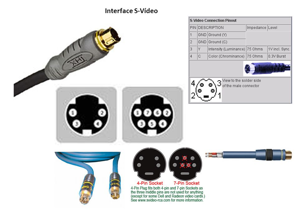 Interface S-Vídeo 102 NEC - TREINAMENTO TÉCNICO