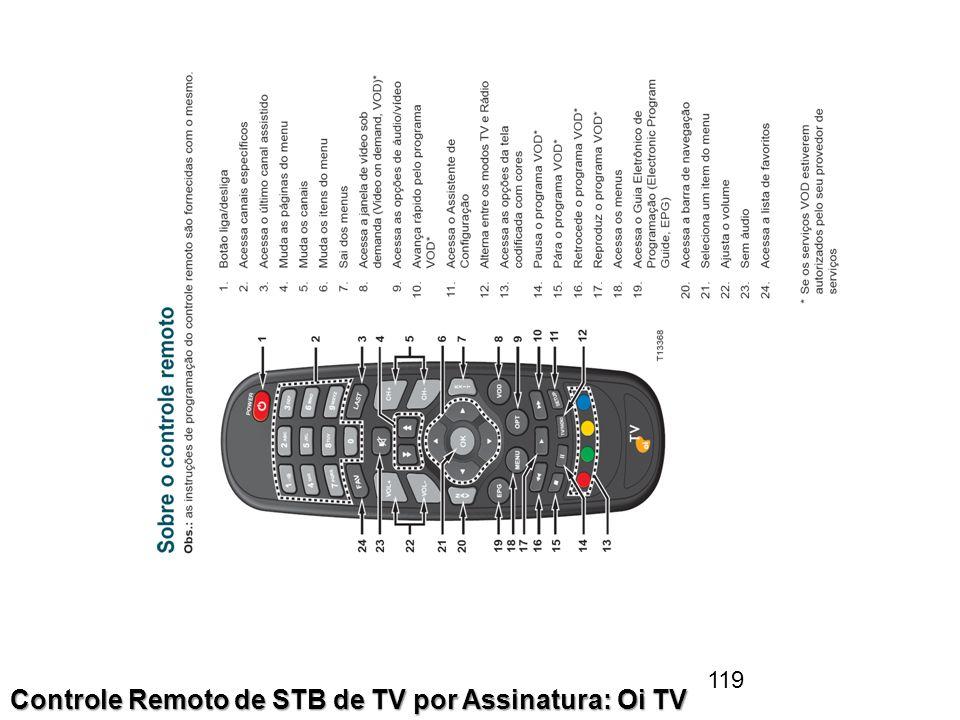 Controle Remoto de STB de TV por Assinatura: Oi TV