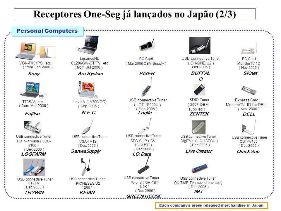 Receptores One-Seg já lançados no Japão (2/3)