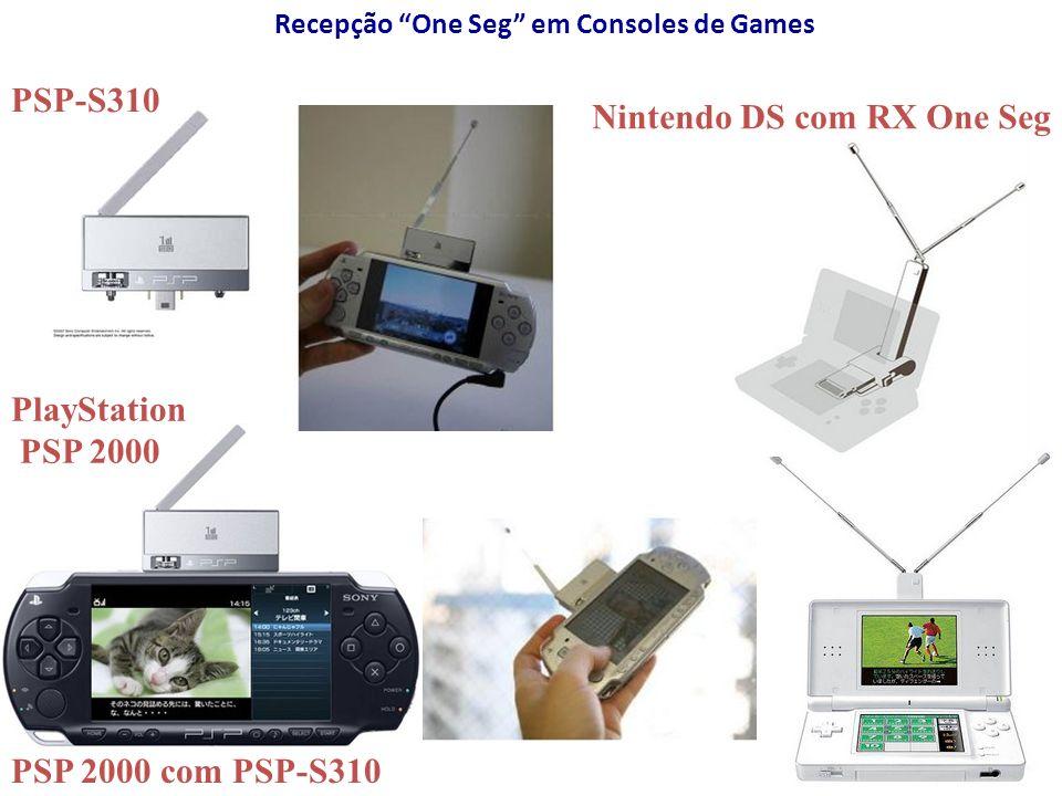 Recepção One Seg em Consoles de Games
