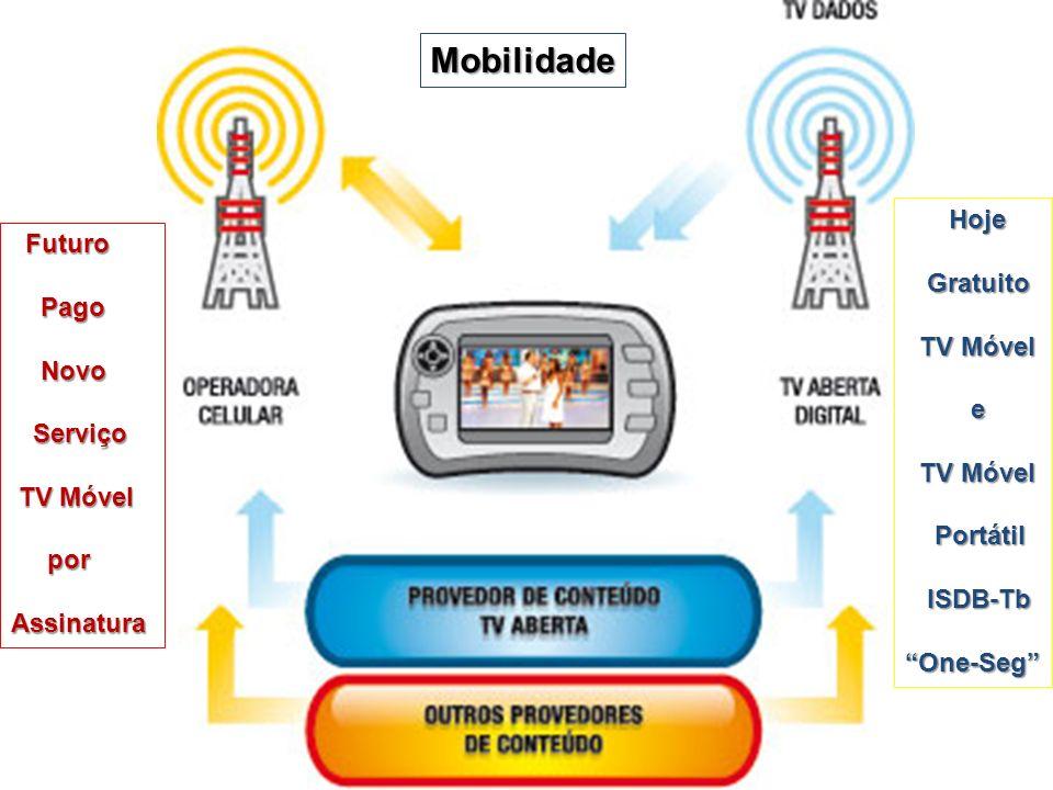Mobilidade Hoje Futuro Gratuito Pago TV Móvel Novo e Serviço TV Móvel