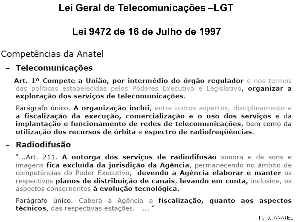 Lei Geral de Telecomunicações –LGT Lei 9472 de 16 de Julho de 1997