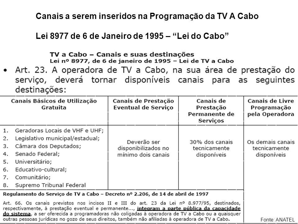 Canais a serem inseridos na Programação da TV A Cabo