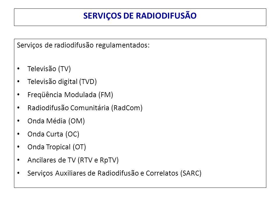SERVIÇOS DE RADIODIFUSÃO