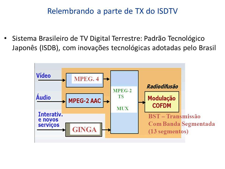 Relembrando a parte de TX do ISDTV