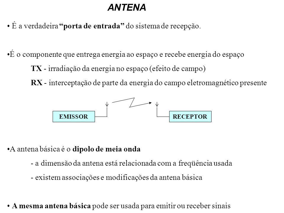 ANTENA É a verdadeira porta de entrada do sistema de recepção.