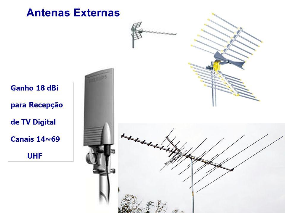 Antenas Externas Ganho 18 dBi para Recepção de TV Digital Canais 14~69