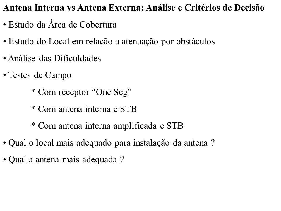 Antena Interna vs Antena Externa: Análise e Critérios de Decisão
