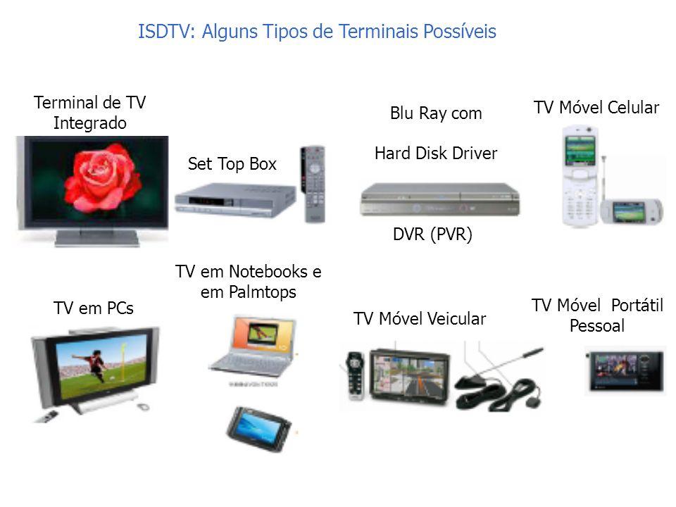 ISDTV: Alguns Tipos de Terminais Possíveis