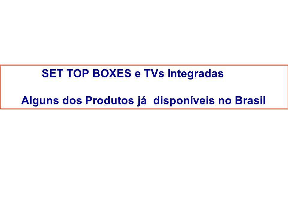 Alguns dos Produtos já disponíveis no Brasil