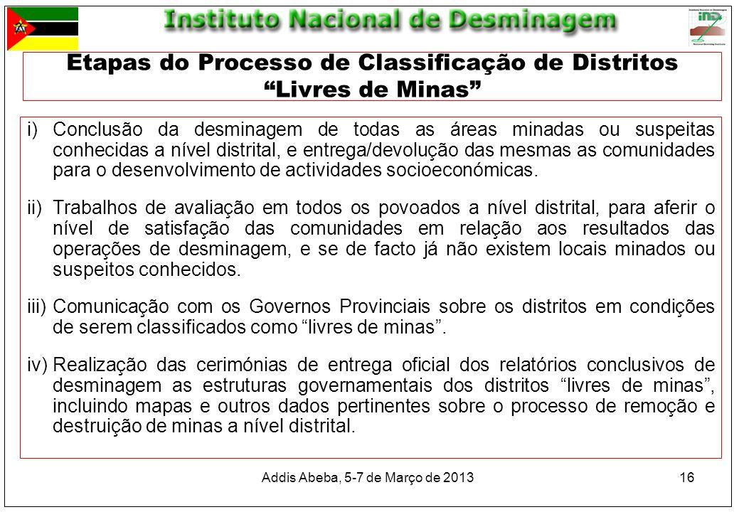 Etapas do Processo de Classificação de Distritos Livres de Minas