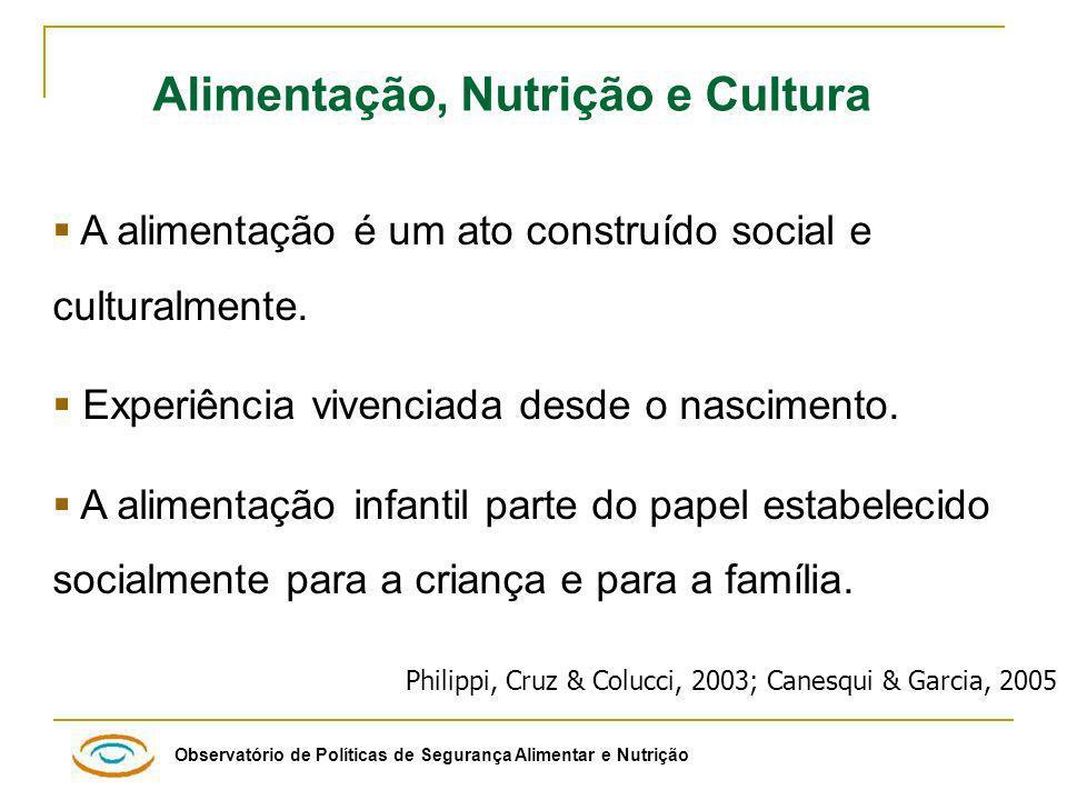 Alimentação, Nutrição e Cultura
