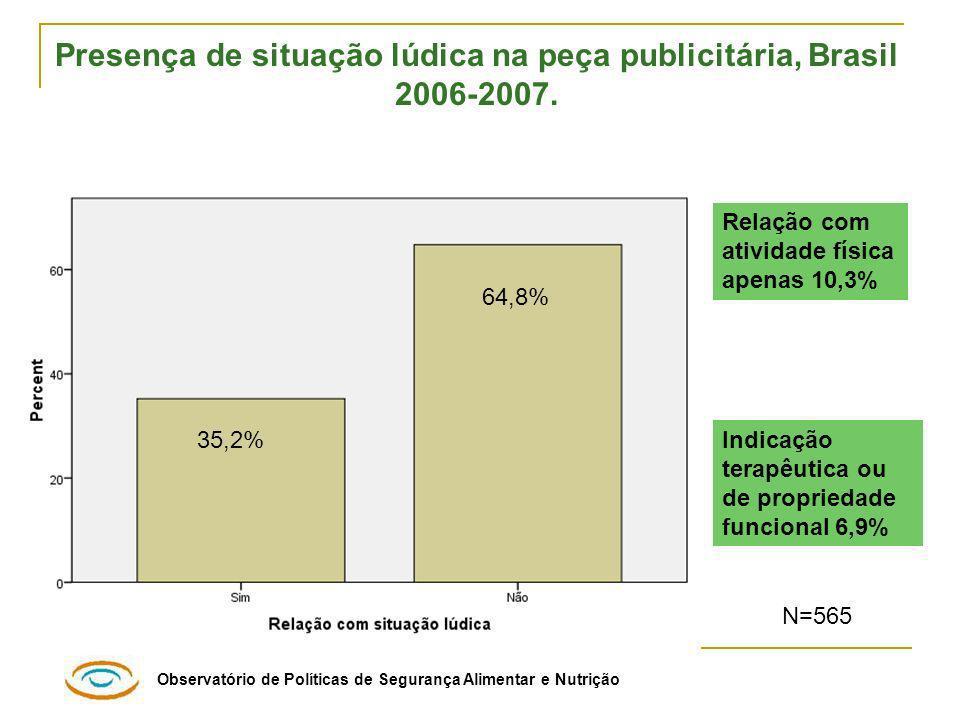 Presença de situação lúdica na peça publicitária, Brasil 2006-2007.