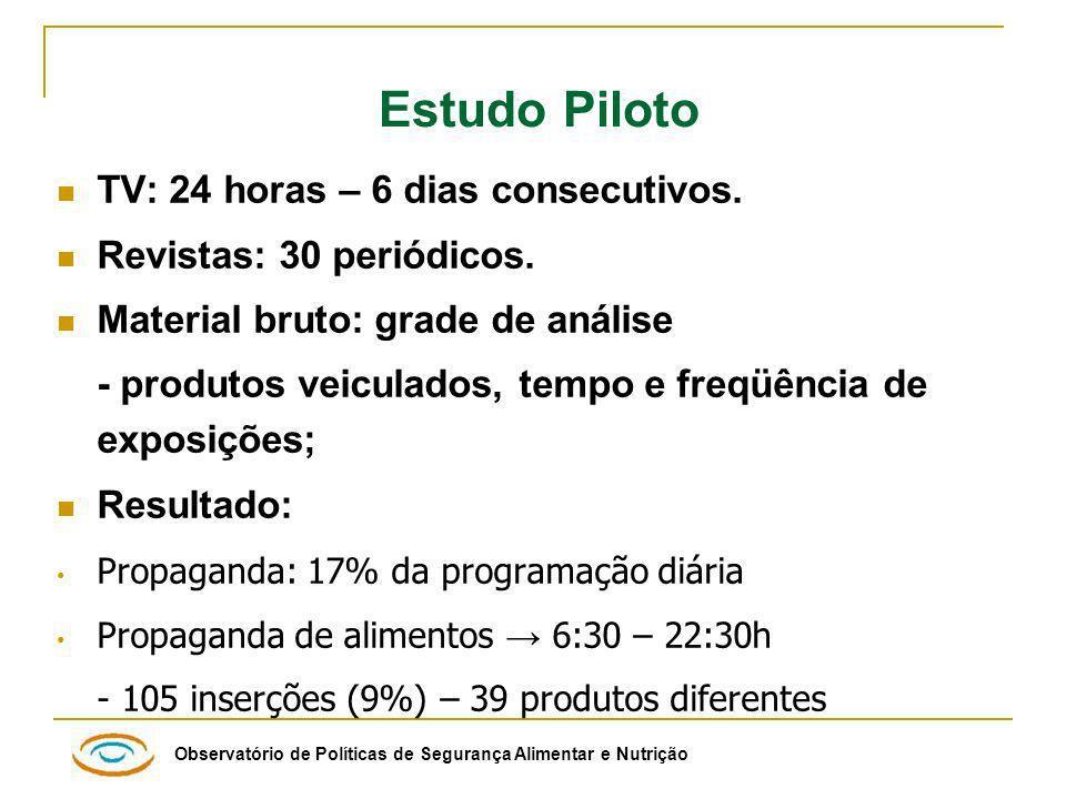 Estudo Piloto TV: 24 horas – 6 dias consecutivos.