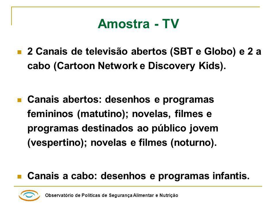 Amostra - TV 2 Canais de televisão abertos (SBT e Globo) e 2 a cabo (Cartoon Network e Discovery Kids).