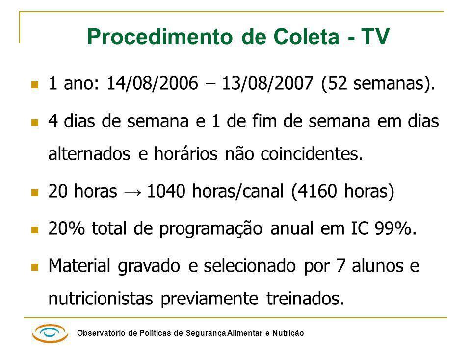 Procedimento de Coleta - TV