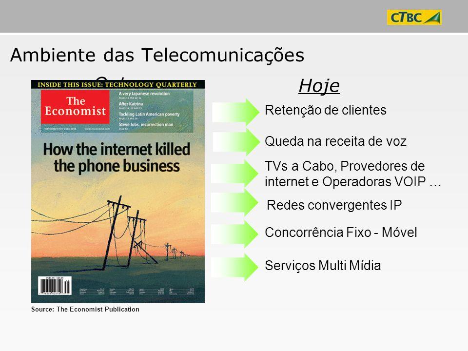 Ambiente das Telecomunicações