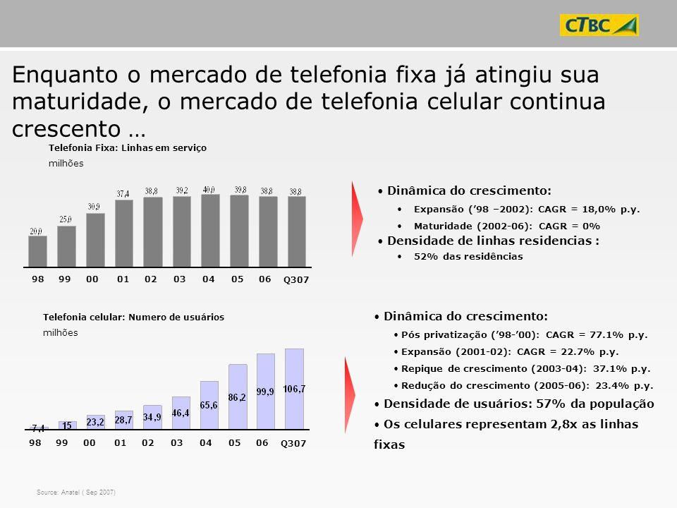 Enquanto o mercado de telefonia fixa já atingiu sua maturidade, o mercado de telefonia celular continua crescento …