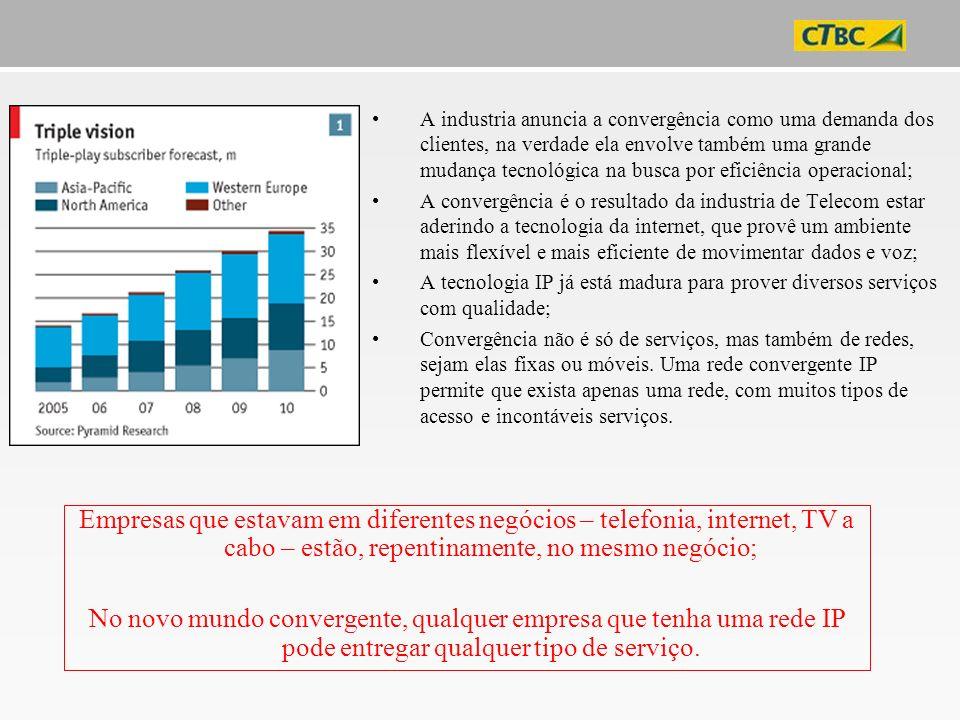 A industria anuncia a convergência como uma demanda dos clientes, na verdade ela envolve também uma grande mudança tecnológica na busca por eficiência operacional;
