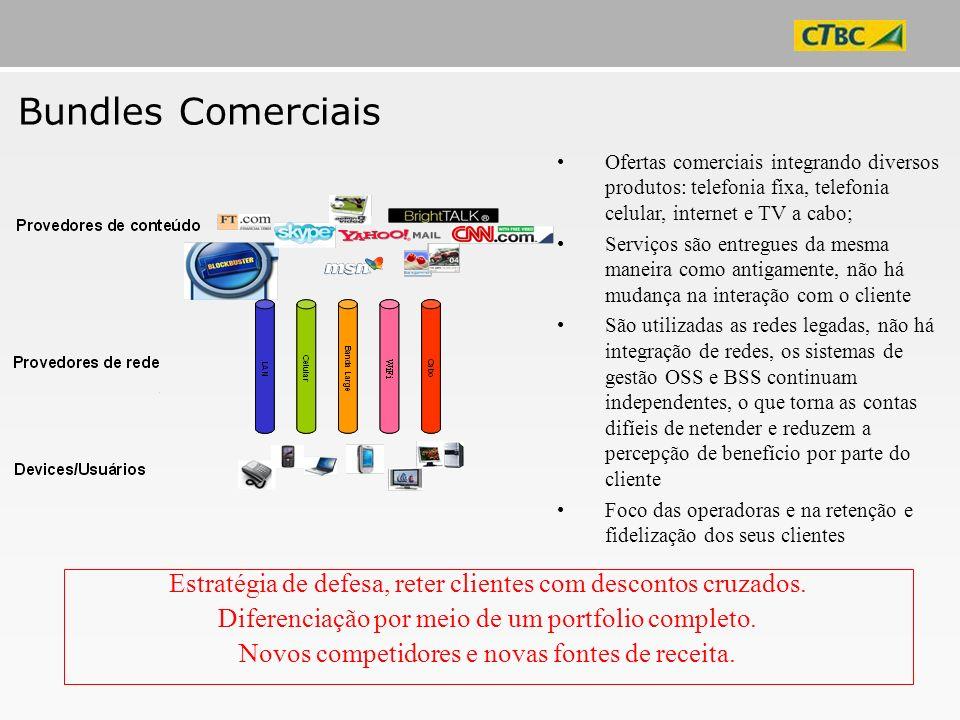 Bundles Comerciais Ofertas comerciais integrando diversos produtos: telefonia fixa, telefonia celular, internet e TV a cabo;