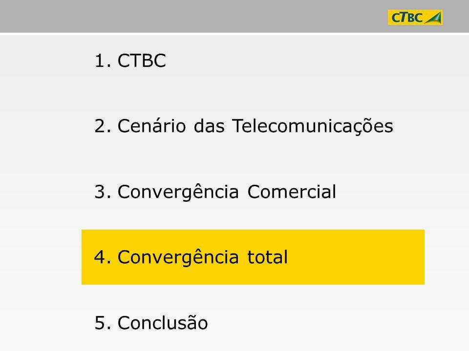 CTBC Cenário das Telecomunicações Convergência Comercial Convergência total Conclusão