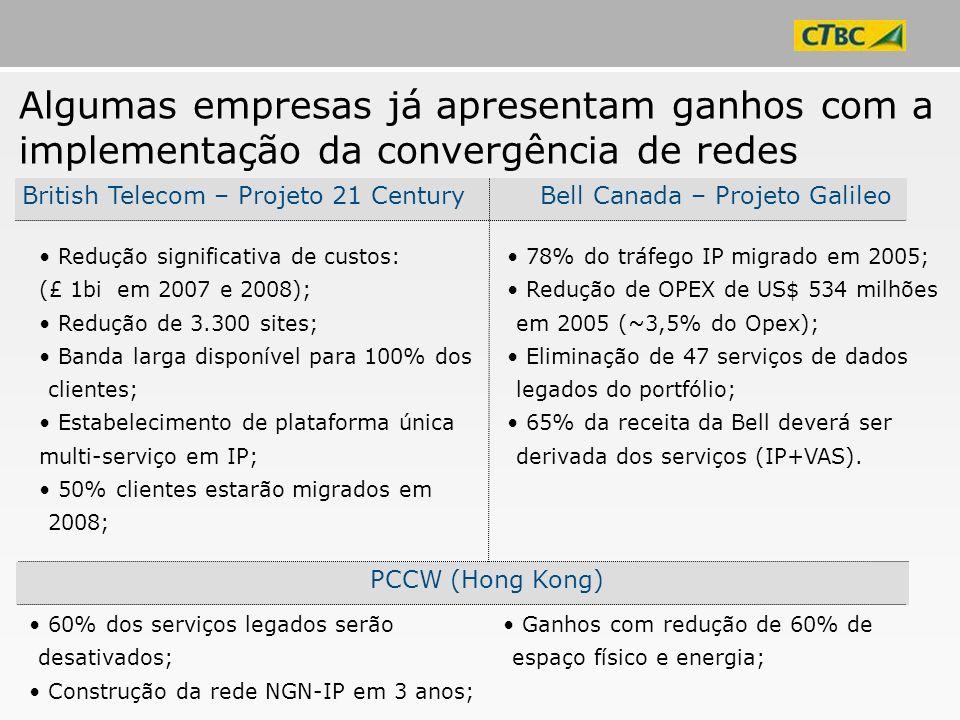 Algumas empresas já apresentam ganhos com a implementação da convergência de redes