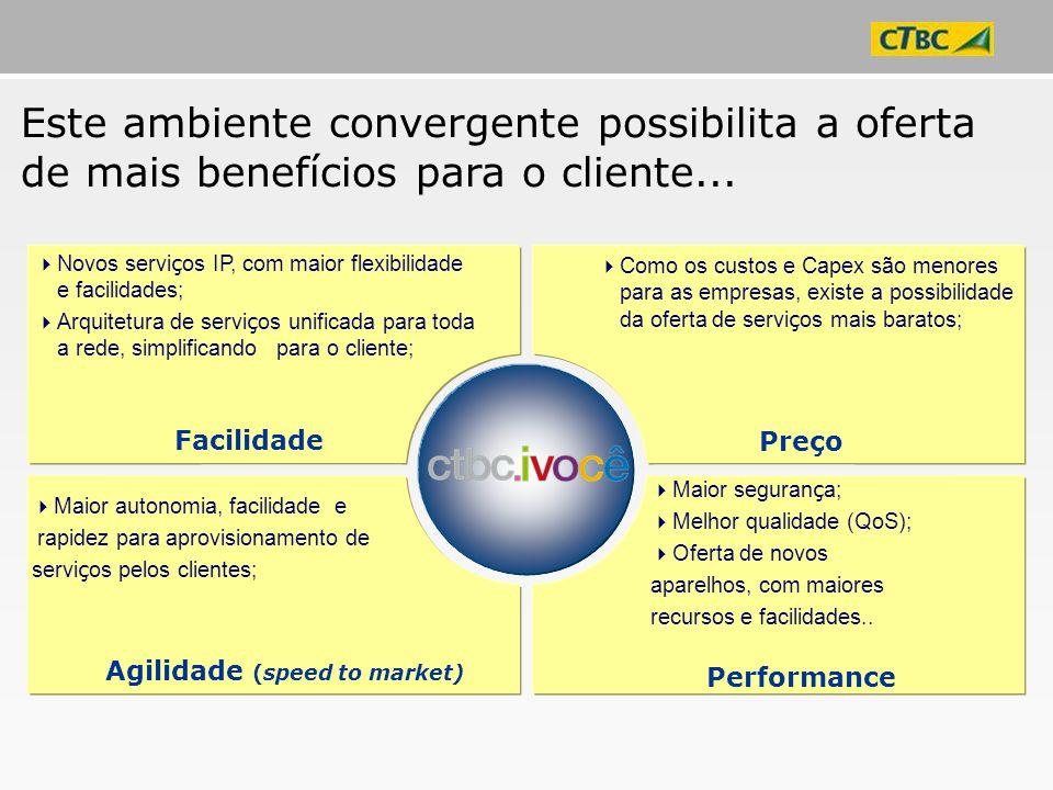 Este ambiente convergente possibilita a oferta de mais benefícios para o cliente...
