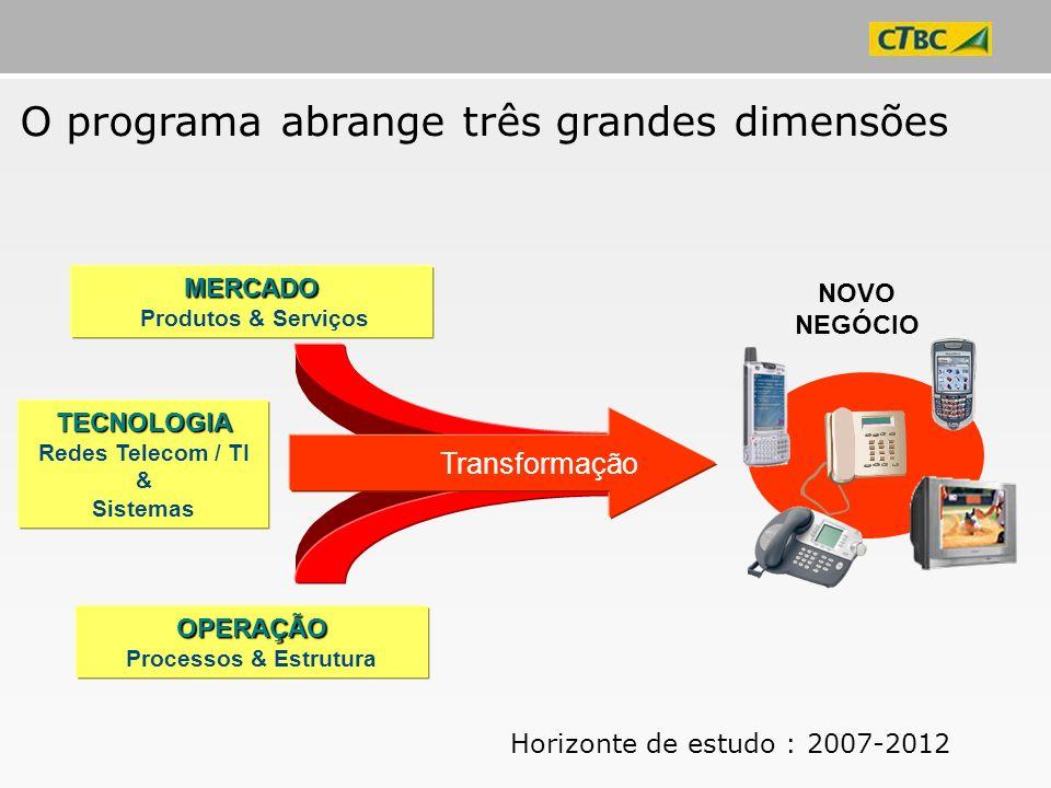 O programa abrange três grandes dimensões