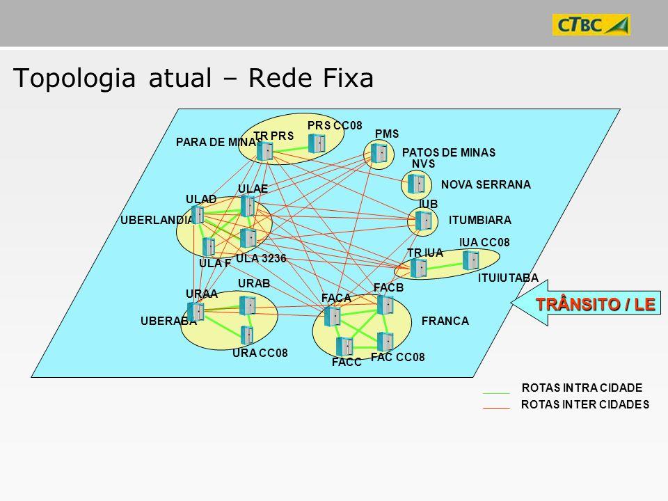 Topologia atual – Rede Fixa