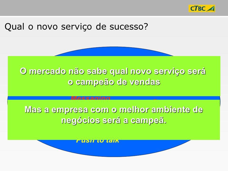 Qual o novo serviço de sucesso