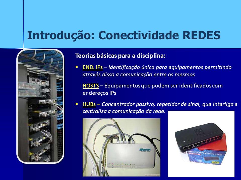 Introdução: Conectividade REDES