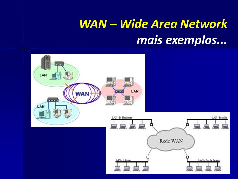 WAN – Wide Area Network mais exemplos... 22