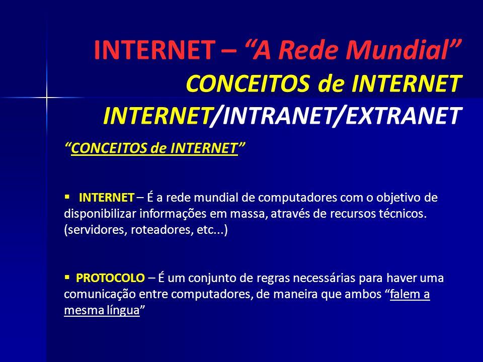 INTERNET – A Rede Mundial
